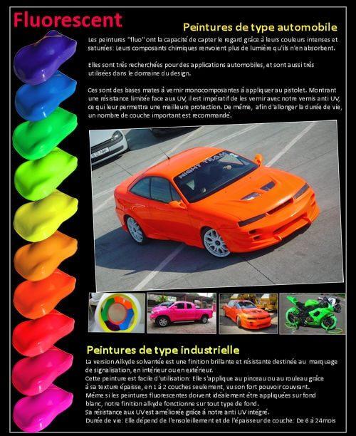 Plaquette Fluorescent