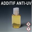 Additif Liquide Anti-UV pour peintures et vernis