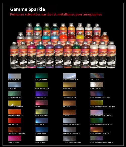 Gamme de peintures métallisées Sparkle® pour aéro