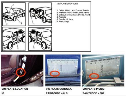 Description de l'emplacement du code couleur Toyota